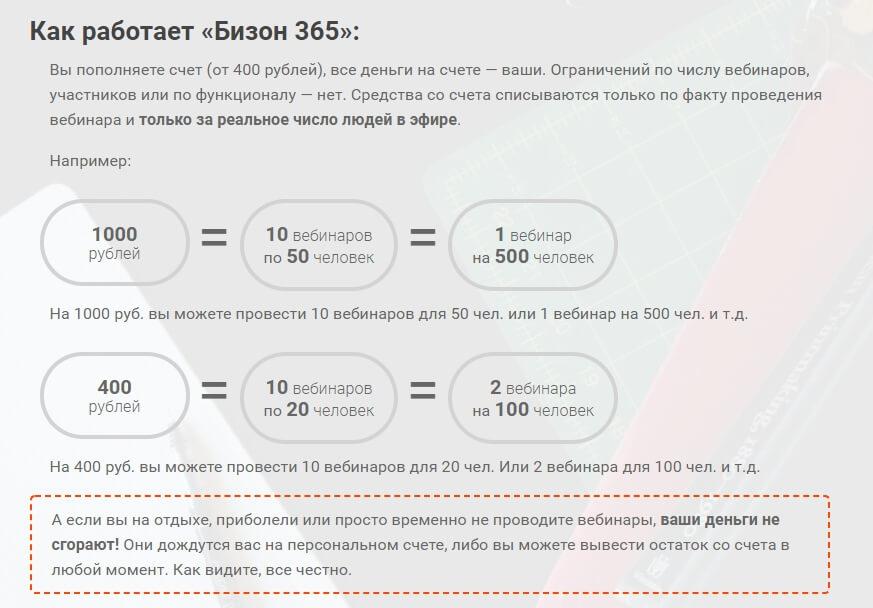 Схема работы сервиса Бизон 365