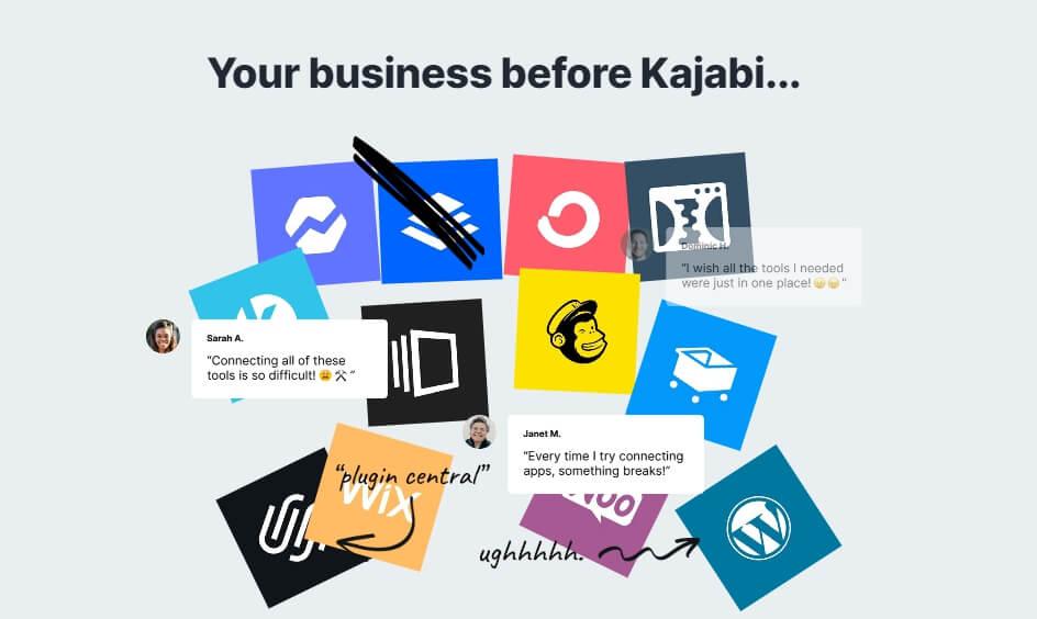 Цена платформы Kajabi