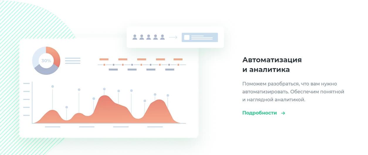 Автоматизация в teachbase.ru