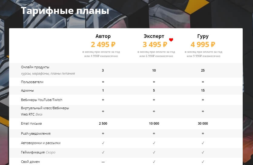 Тарифы платформы Gurucan