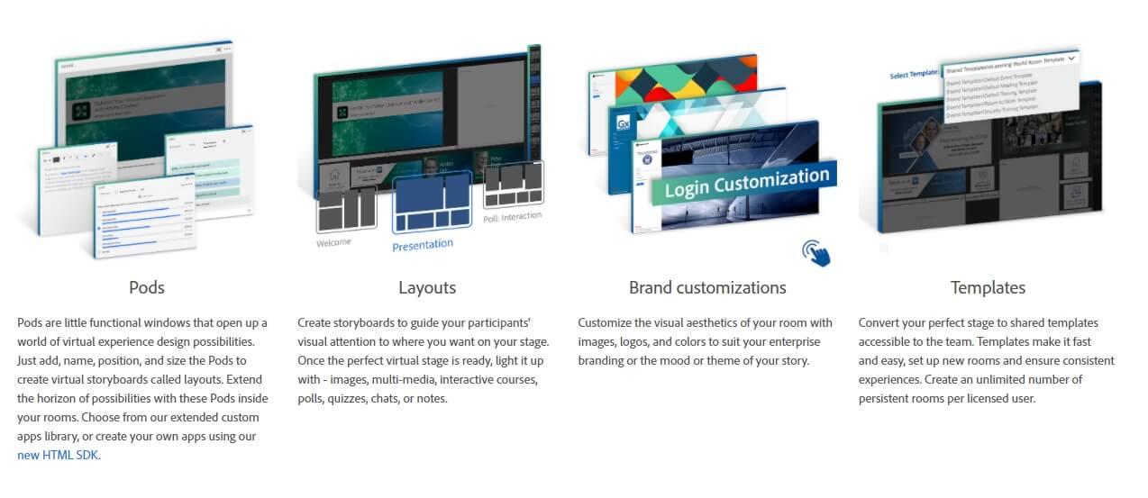 Возможности Adobe Connect