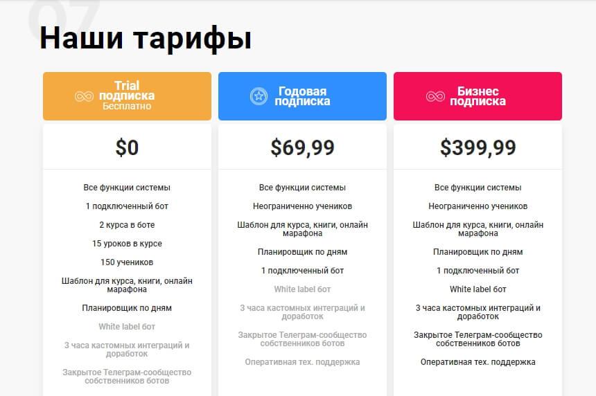 Тарифы конструктора чат-ботов LessonDelivery